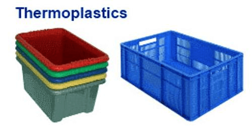 What are Thermoplastics?